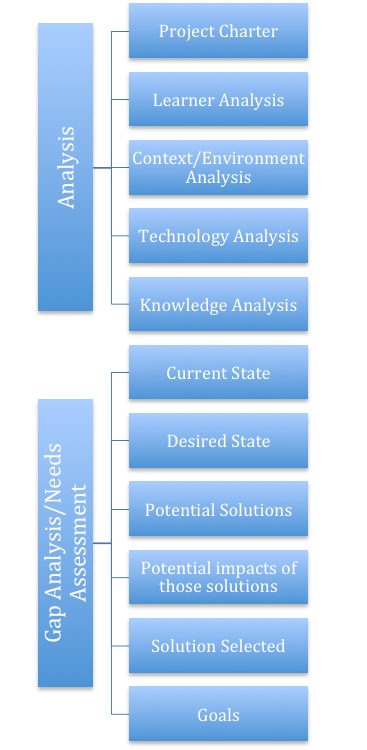 analysis2
